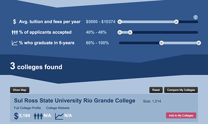 Screenshot: sample graphs of average college tuition, percent students accepted, percent graduation